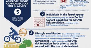 Kardiyovasküler Risk Hesaplama